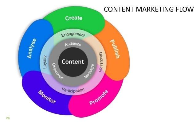 real-time-marketing-big-data-analytics-social-marketing-intelligence-disruption-tuskmelon